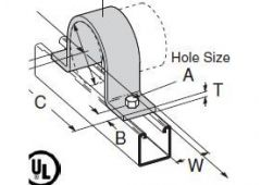 2-hole pipe strap- 8